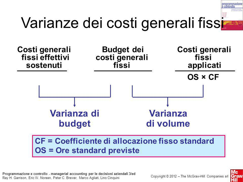 Varianze dei costi generali fissi