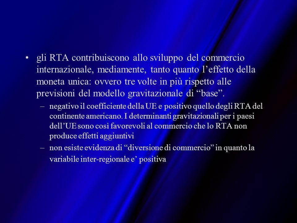 gli RTA contribuiscono allo sviluppo del commercio internazionale, mediamente, tanto quanto l'effetto della moneta unica: ovvero tre volte in più rispetto alle previsioni del modello gravitazionale di base .
