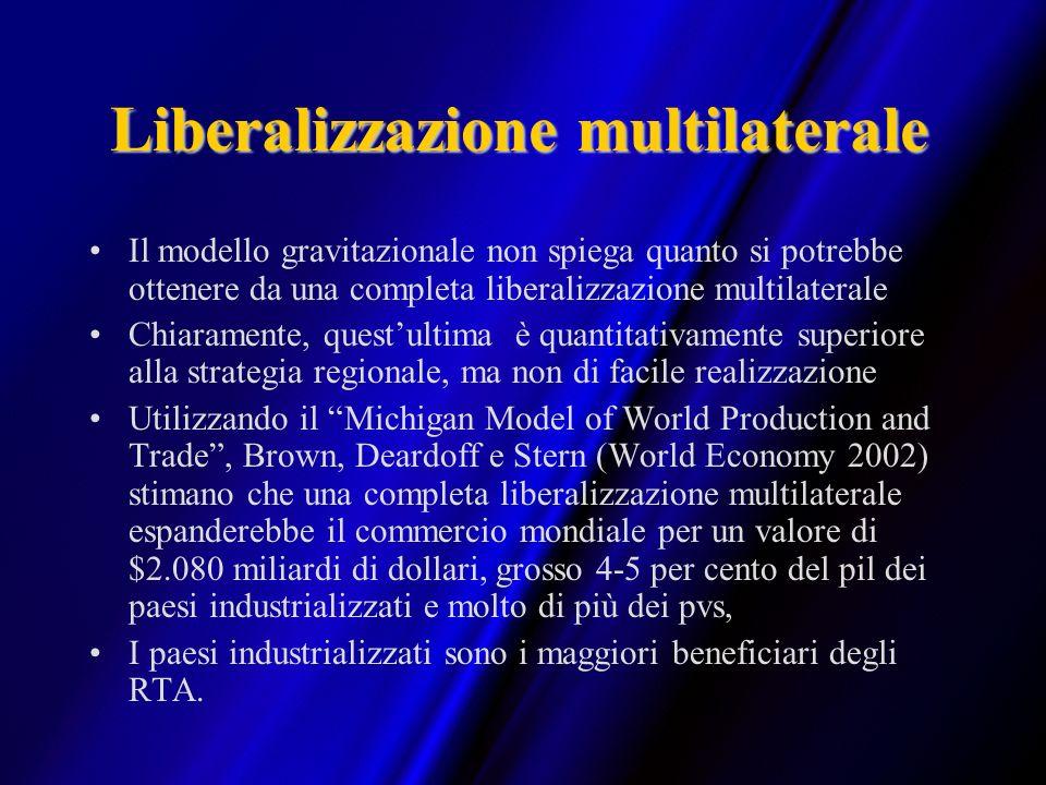 Liberalizzazione multilaterale