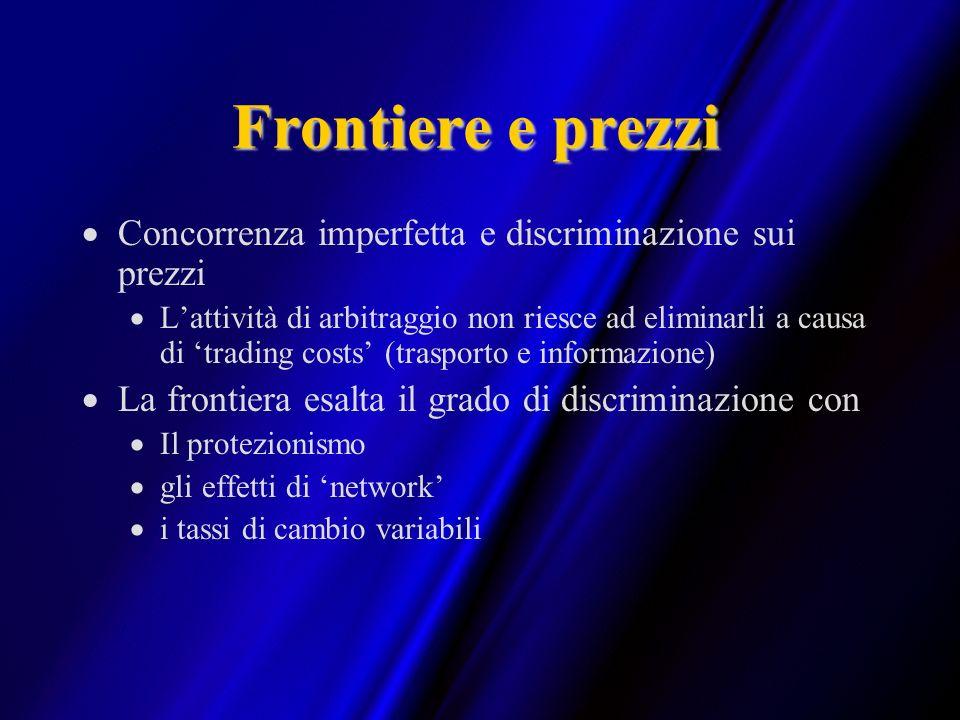Frontiere e prezzi Concorrenza imperfetta e discriminazione sui prezzi