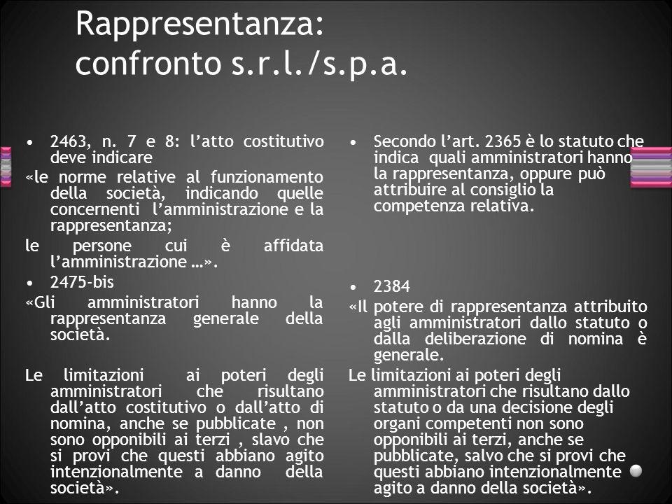 Rappresentanza: confronto s.r.l./s.p.a.