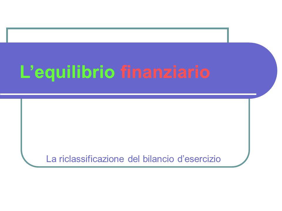La riclassificazione del bilancio d'esercizio