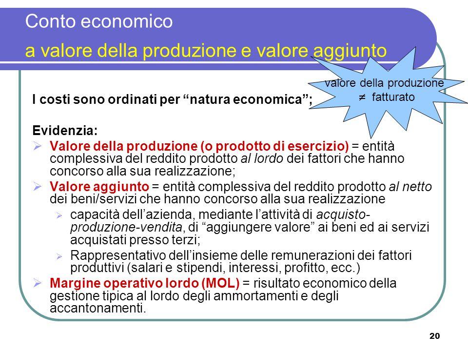 Conto economico a valore della produzione e valore aggiunto