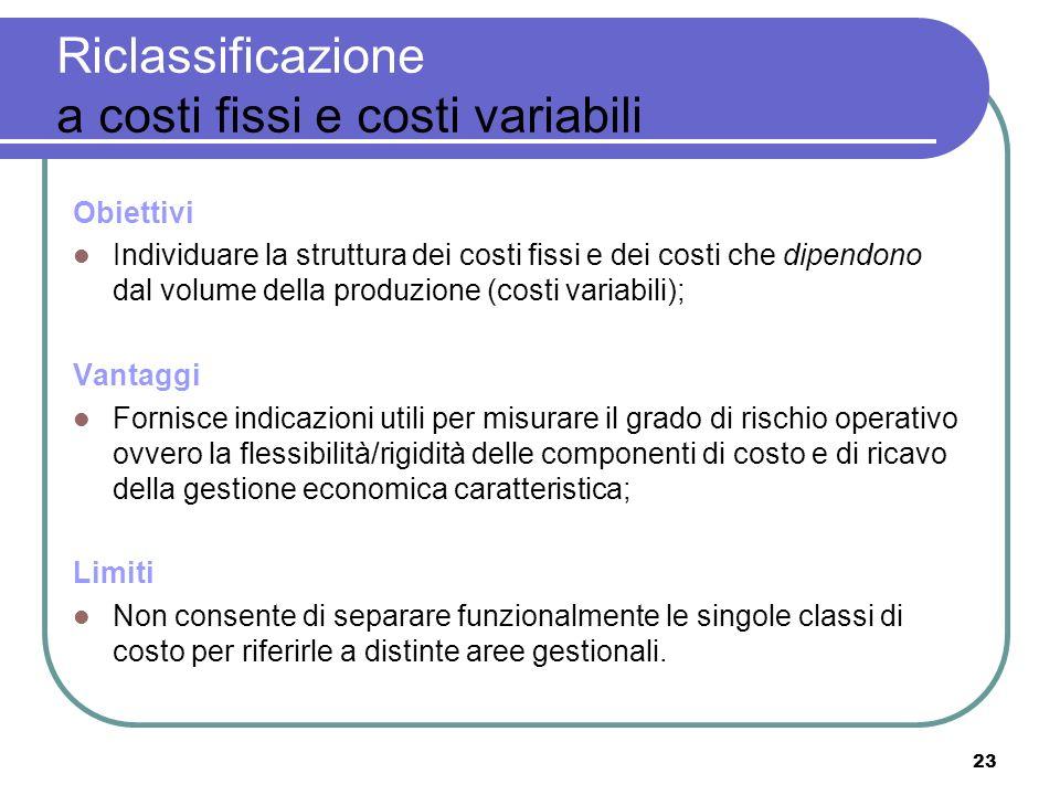 Riclassificazione a costi fissi e costi variabili