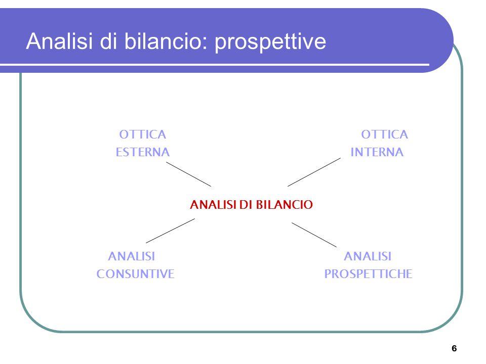 Analisi di bilancio: prospettive