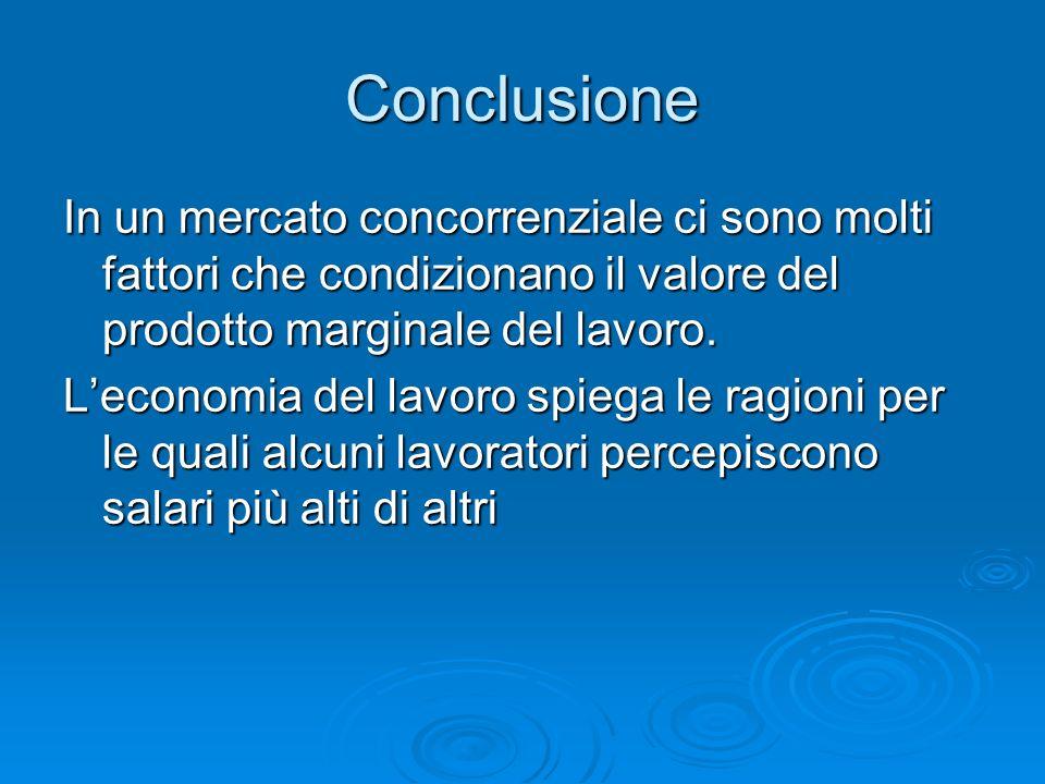 Conclusione In un mercato concorrenziale ci sono molti fattori che condizionano il valore del prodotto marginale del lavoro.
