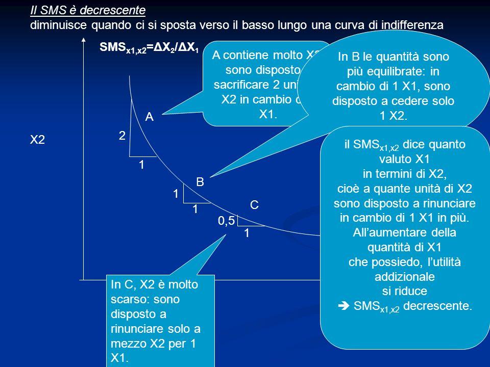 il SMSx1,x2 dice quanto valuto X1 in termini di X2,