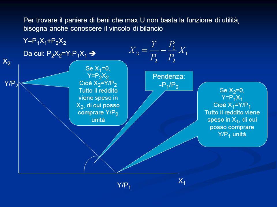 Per trovare il paniere di beni che max U non basta la funzione di utilità, bisogna anche conoscere il vincolo di bilancio