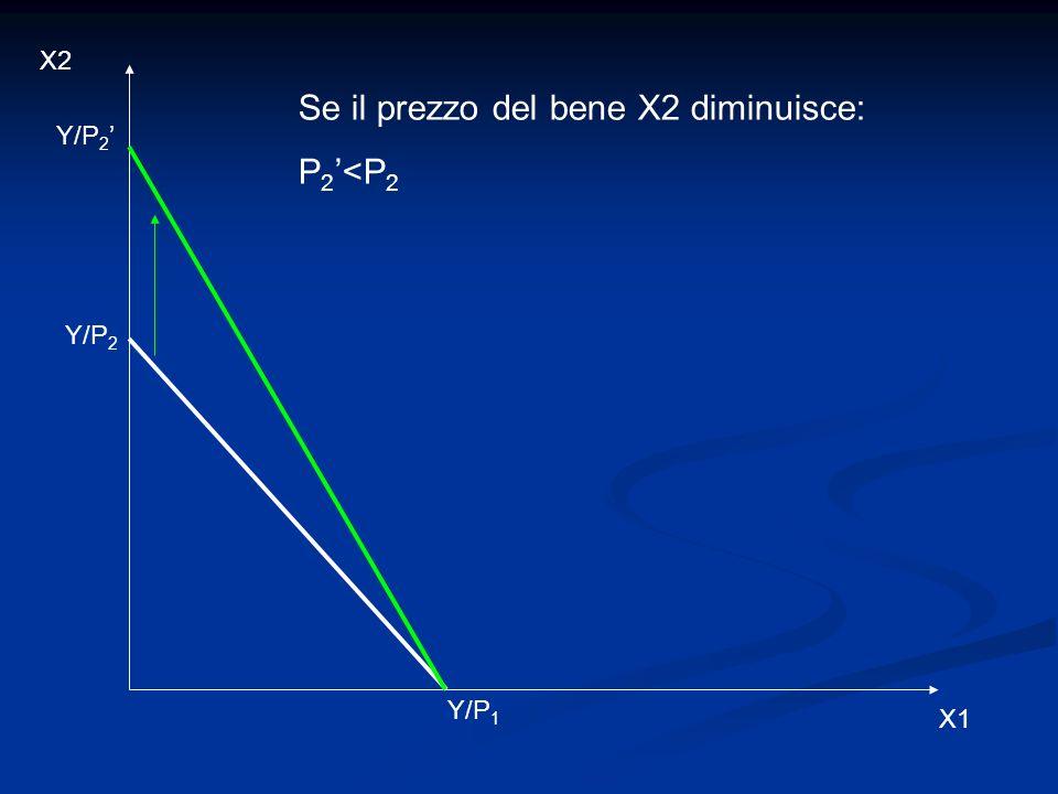 Se il prezzo del bene X2 diminuisce: P2'<P2