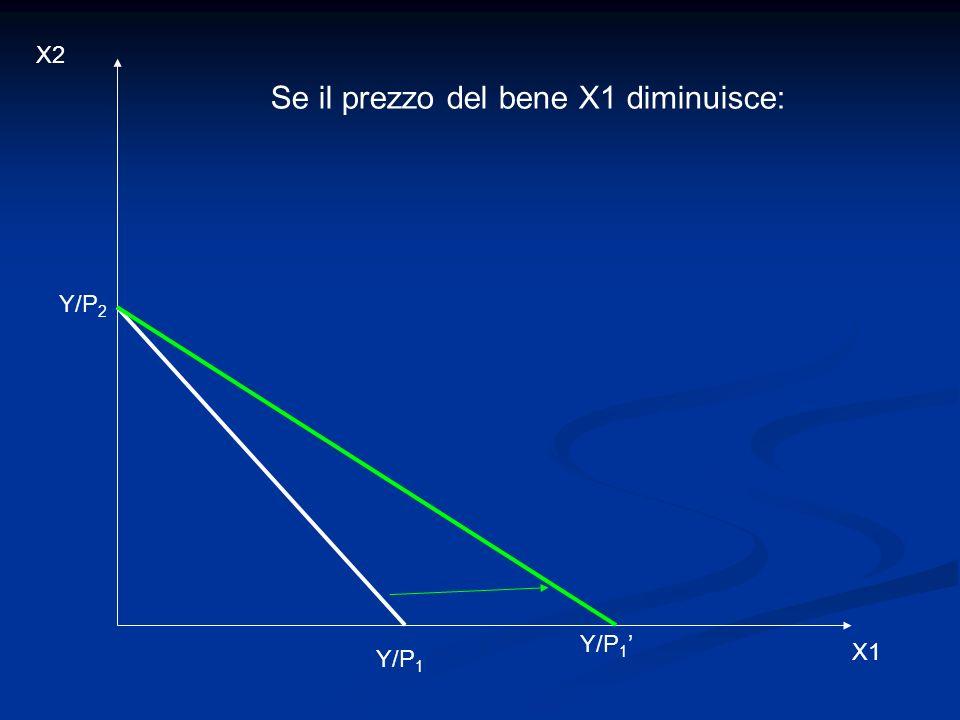 Se il prezzo del bene X1 diminuisce: