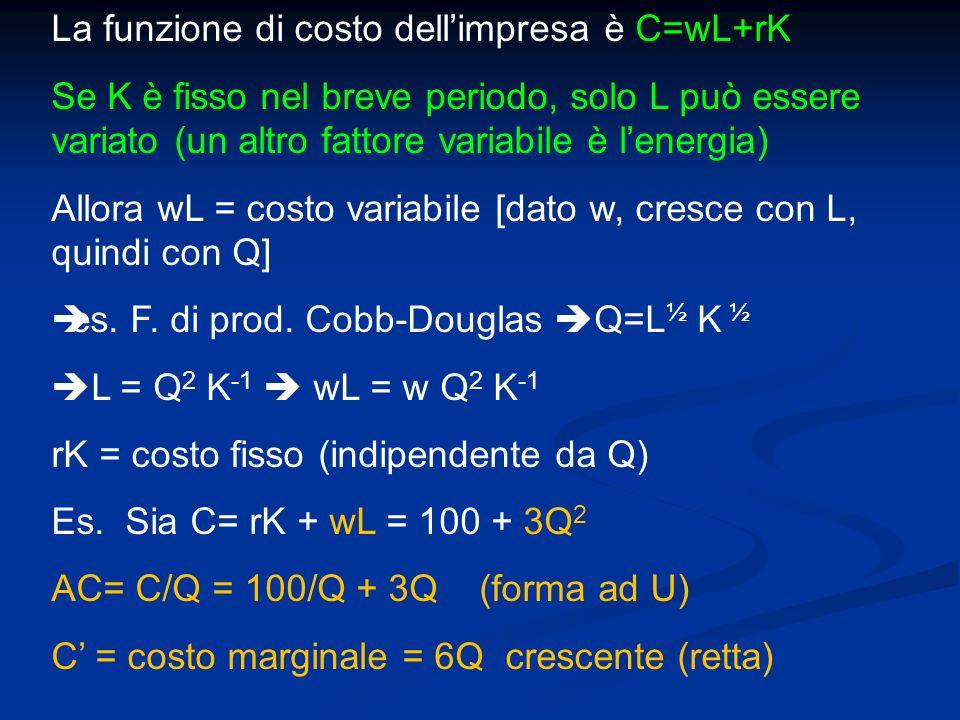 La funzione di costo dell'impresa è C=wL+rK