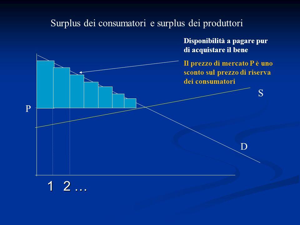 1 2 … Surplus dei consumatori e surplus dei produttori S P D