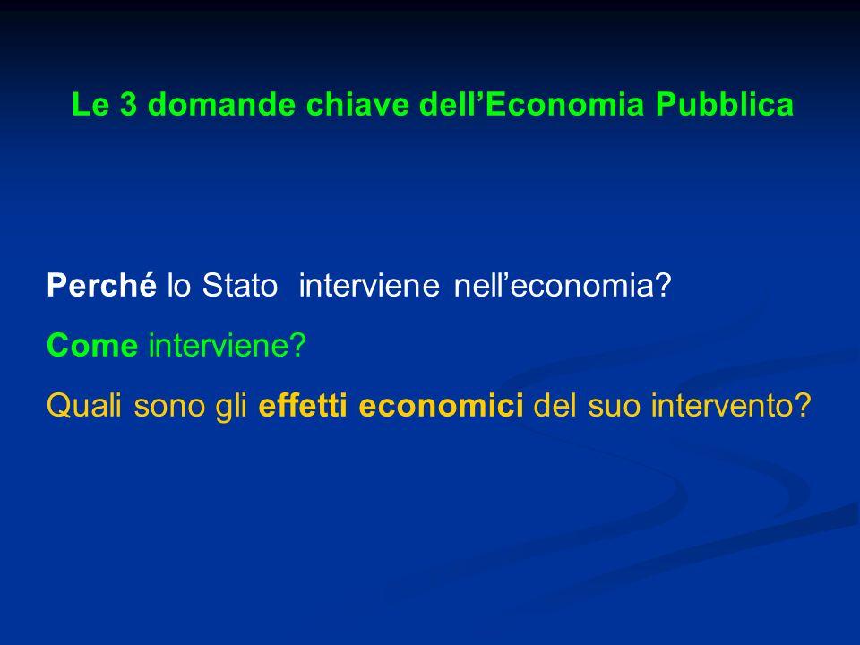 Le 3 domande chiave dell'Economia Pubblica