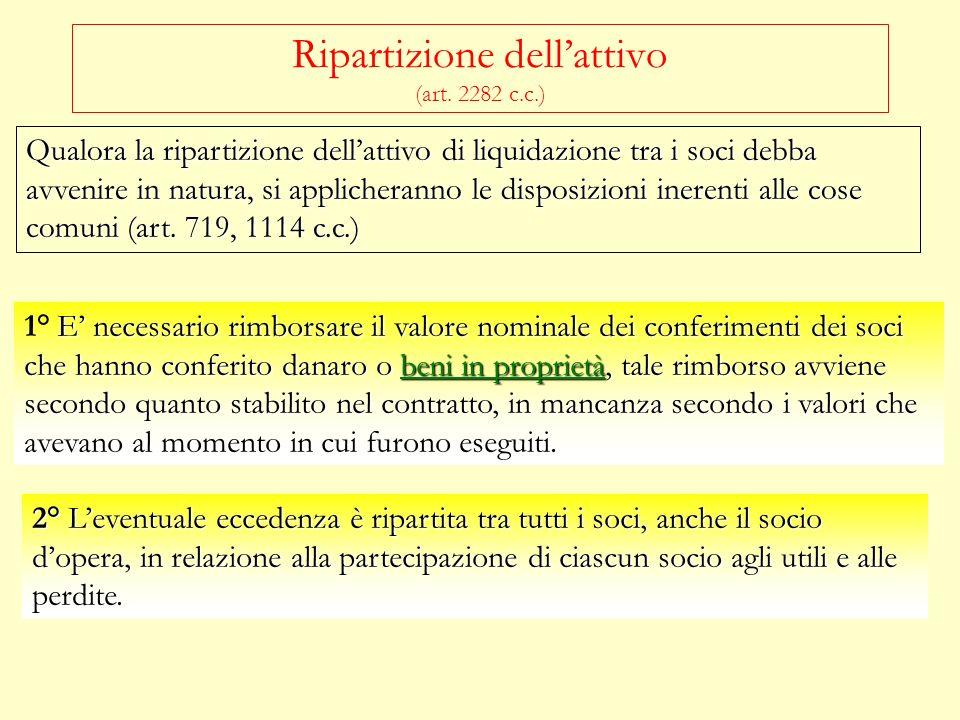 Ripartizione dell'attivo (art. 2282 c.c.)