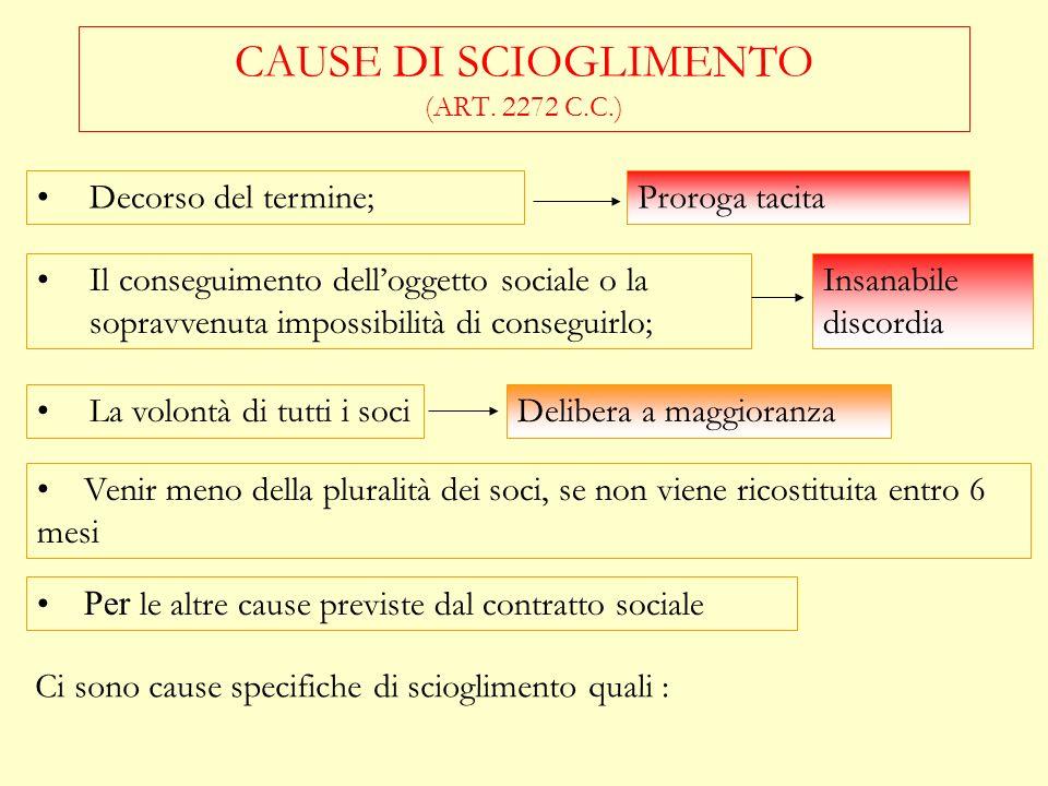 CAUSE DI SCIOGLIMENTO (ART. 2272 C.C.)