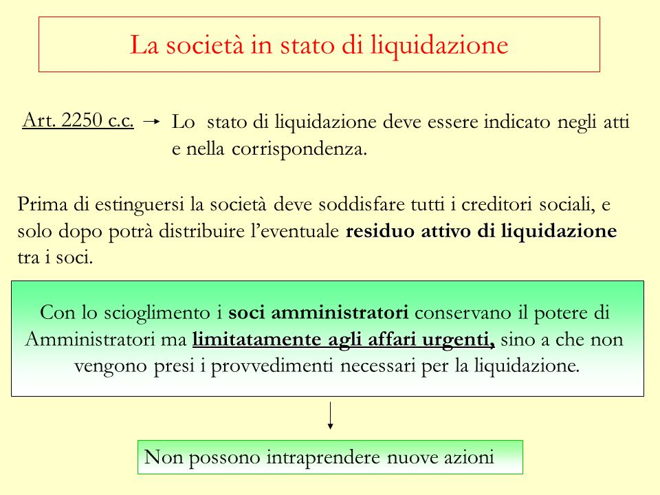 La società in stato di liquidazione