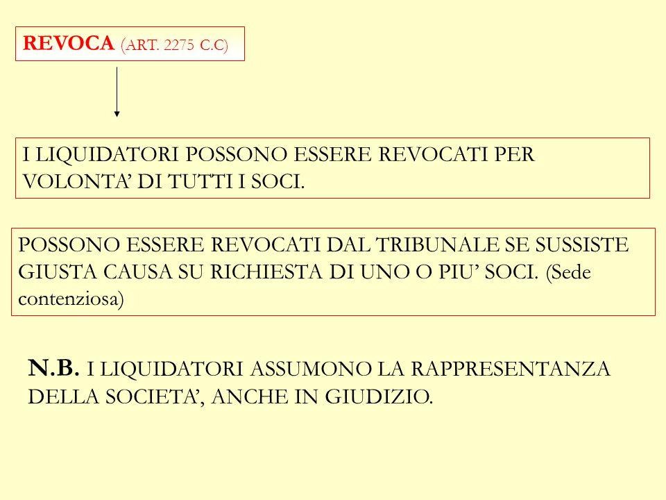 REVOCA (ART. 2275 C.C)I LIQUIDATORI POSSONO ESSERE REVOCATI PER VOLONTA' DI TUTTI I SOCI.
