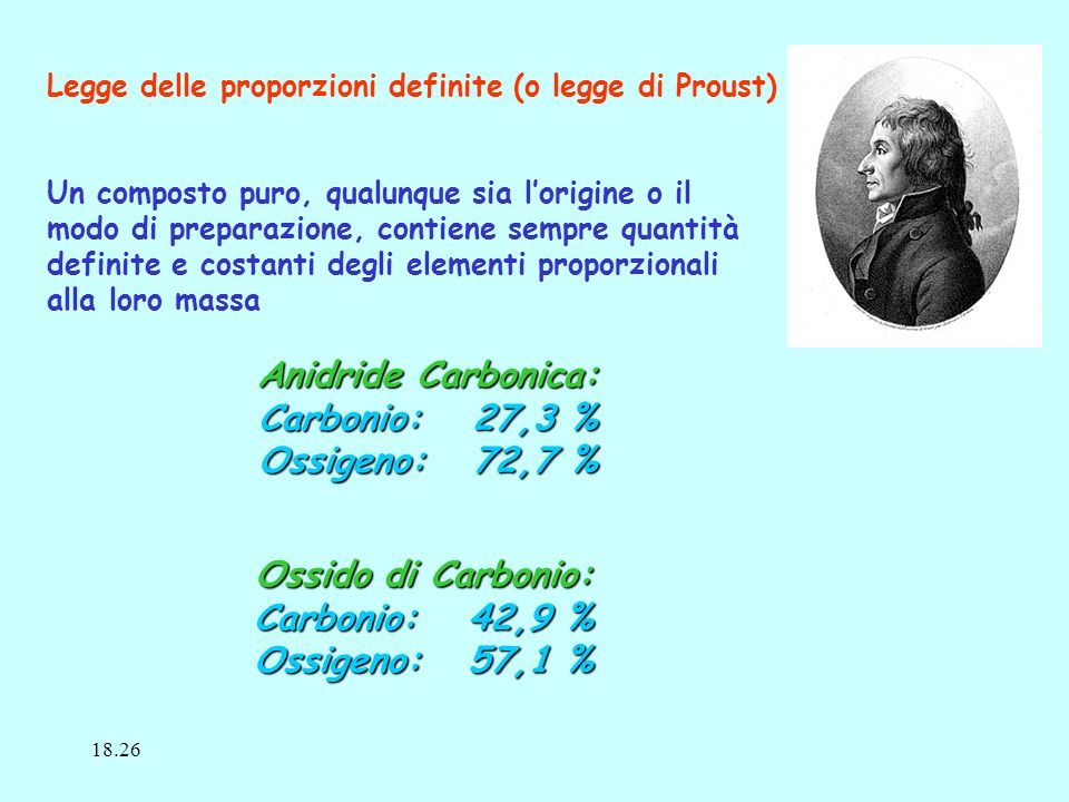 Anidride Carbonica: Carbonio: 27,3 % Ossigeno: 72,7 %
