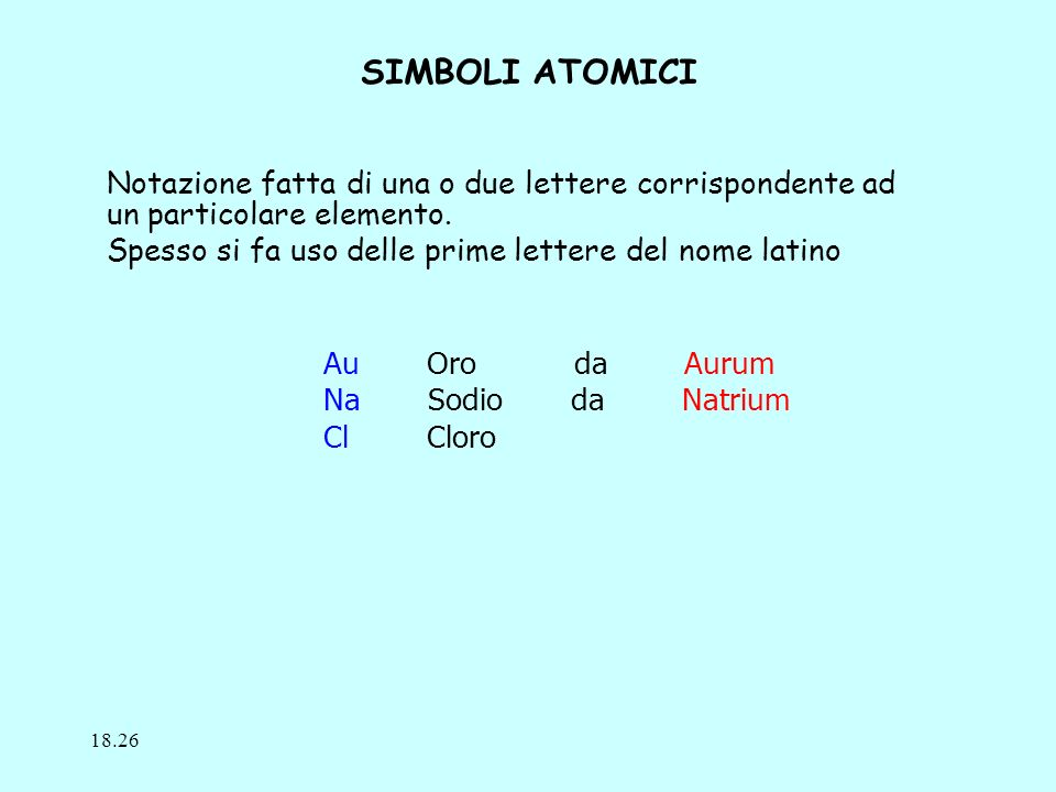 SIMBOLI ATOMICI Notazione fatta di una o due lettere corrispondente ad un particolare elemento. Spesso si fa uso delle prime lettere del nome latino.
