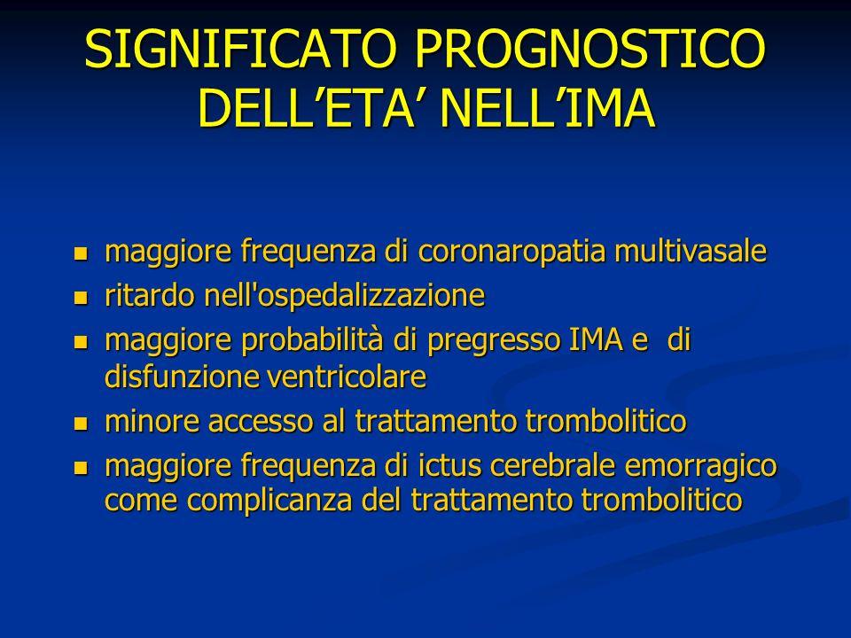 SIGNIFICATO PROGNOSTICO DELL'ETA' NELL'IMA