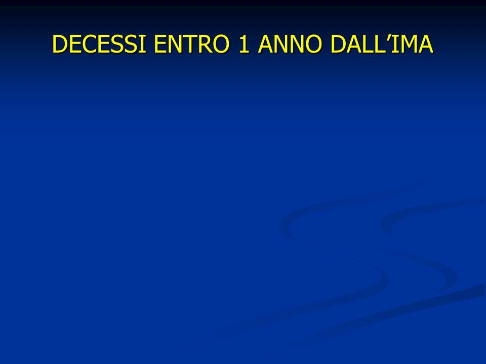 DECESSI ENTRO 1 ANNO DALL'IMA