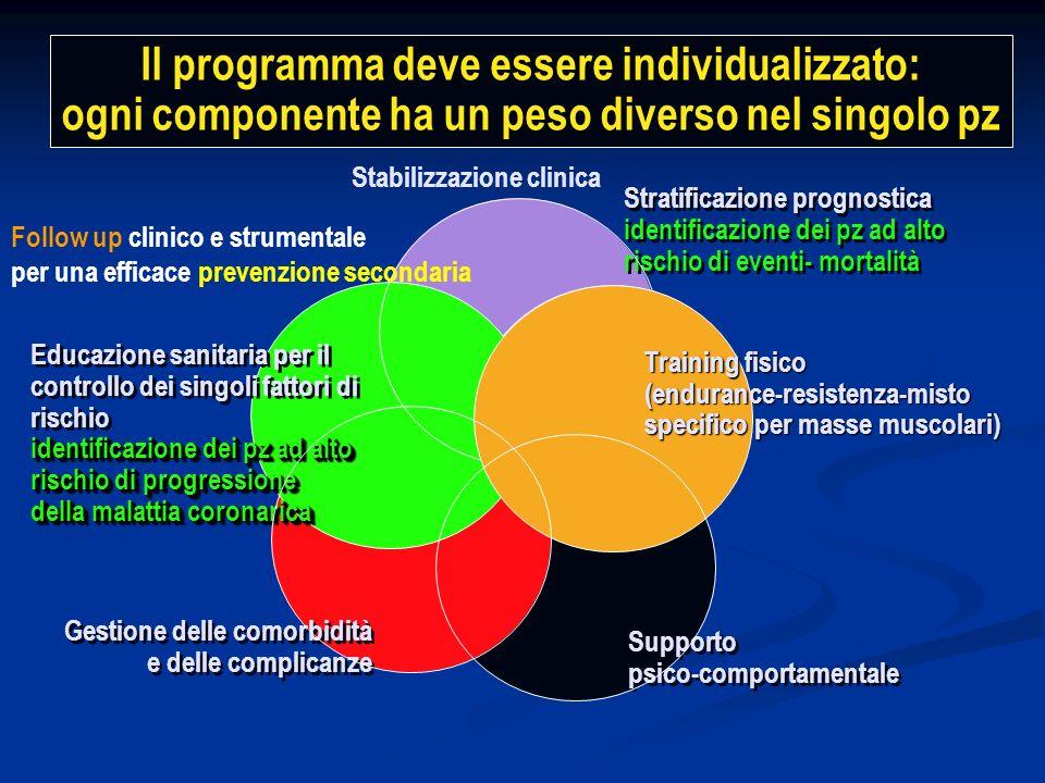 Il programma deve essere individualizzato: