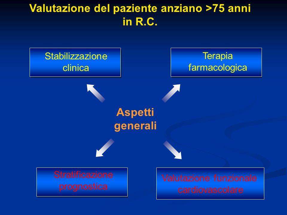 Valutazione del paziente anziano >75 anni