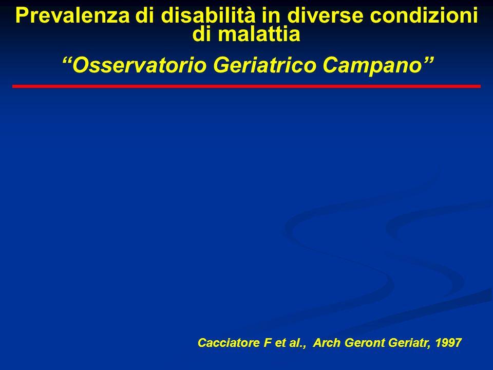 Prevalenza di disabilità in diverse condizioni di malattia