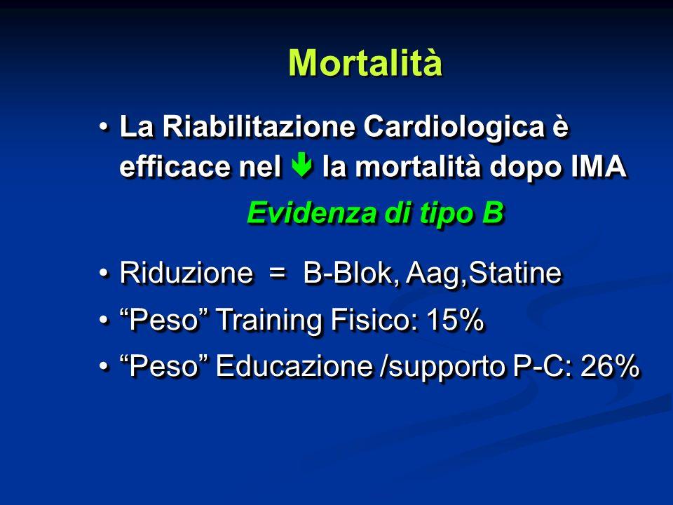 Mortalità La Riabilitazione Cardiologica è efficace nel  la mortalità dopo IMA. Evidenza di tipo B.