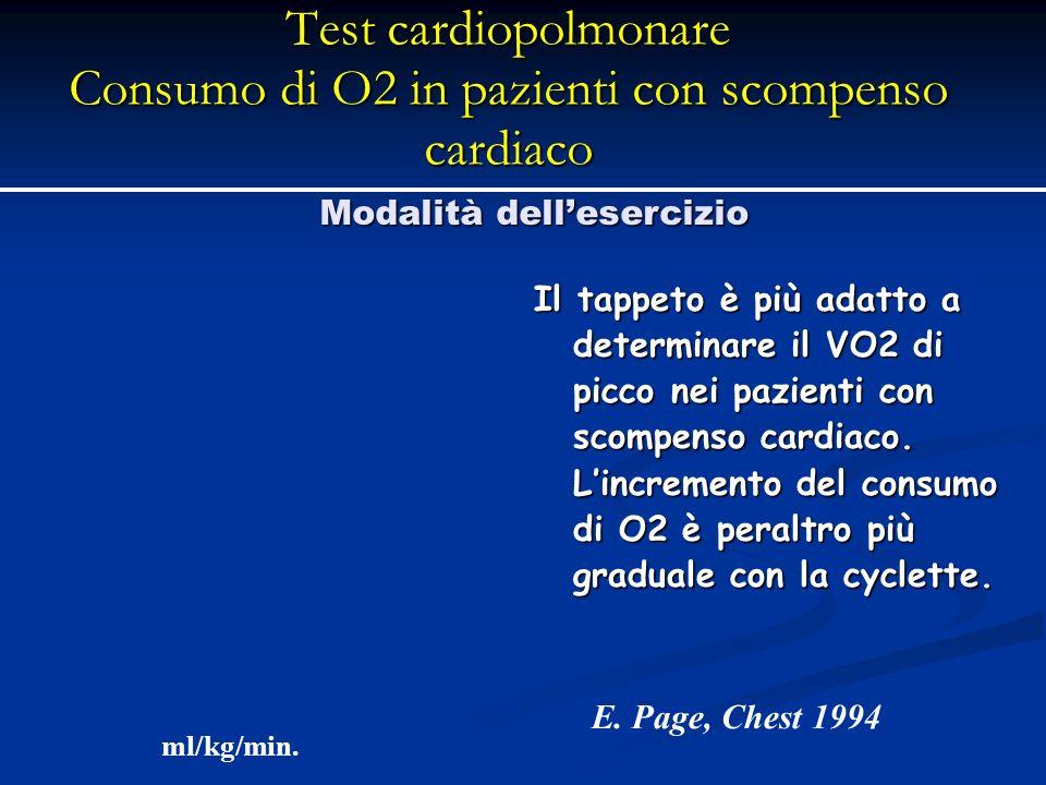 Test cardiopolmonare Consumo di O2 in pazienti con scompenso cardiaco