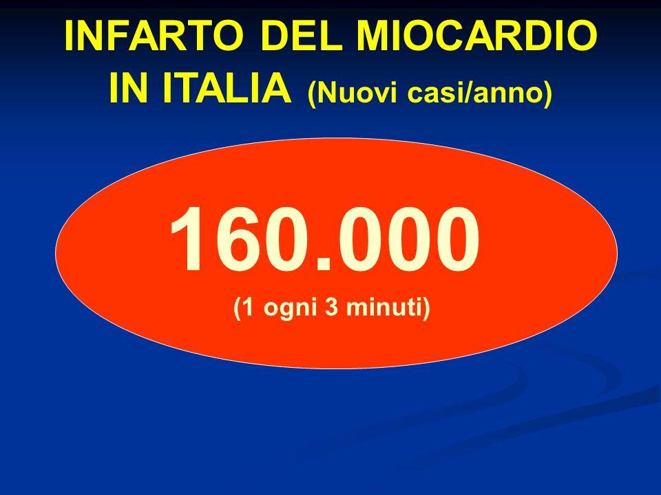 INFARTO DEL MIOCARDIO IN ITALIA (Nuovi casi/anno)