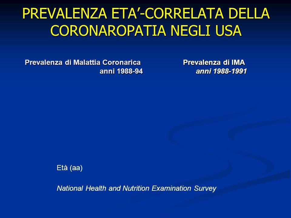 PREVALENZA ETA'-CORRELATA DELLA CORONAROPATIA NEGLI USA