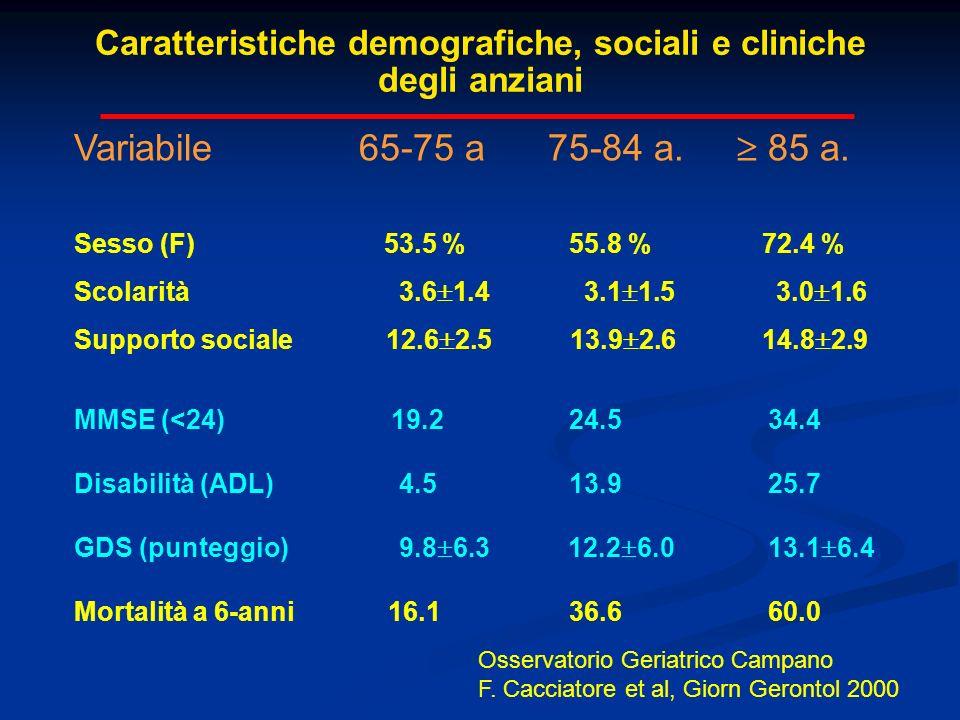 Caratteristiche demografiche, sociali e cliniche