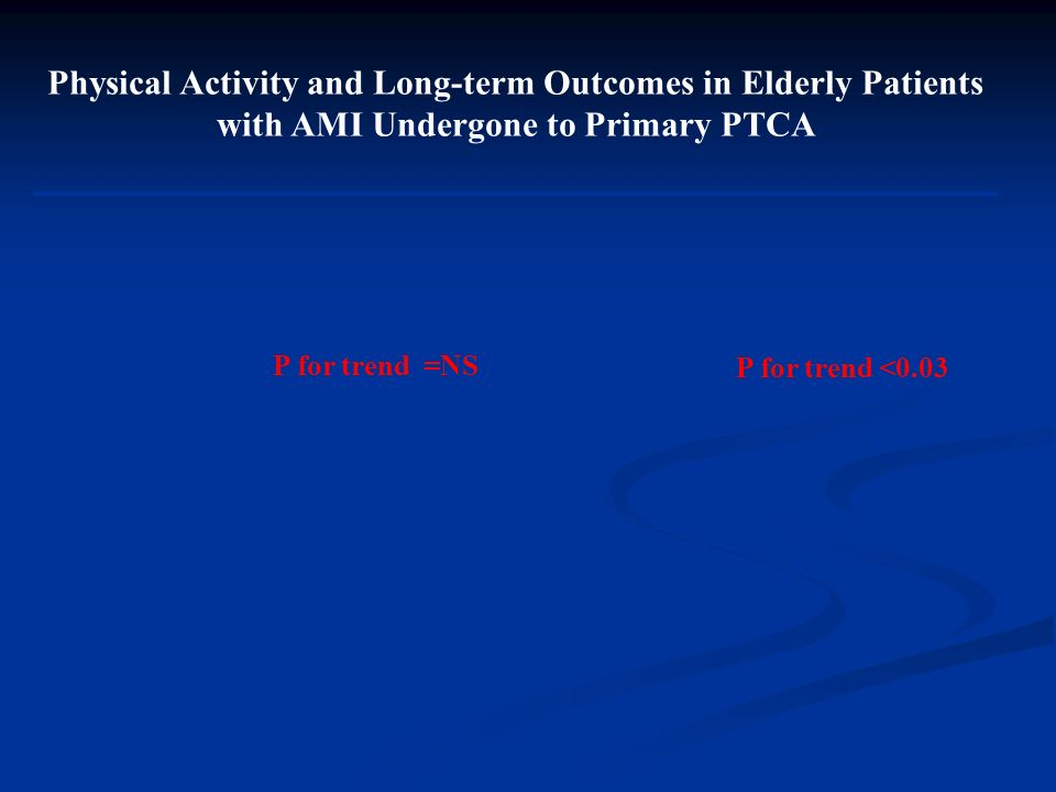 Physical Activity and Long-term Outcomes in Elderly Patients with AMI Undergone to Primary PTCA