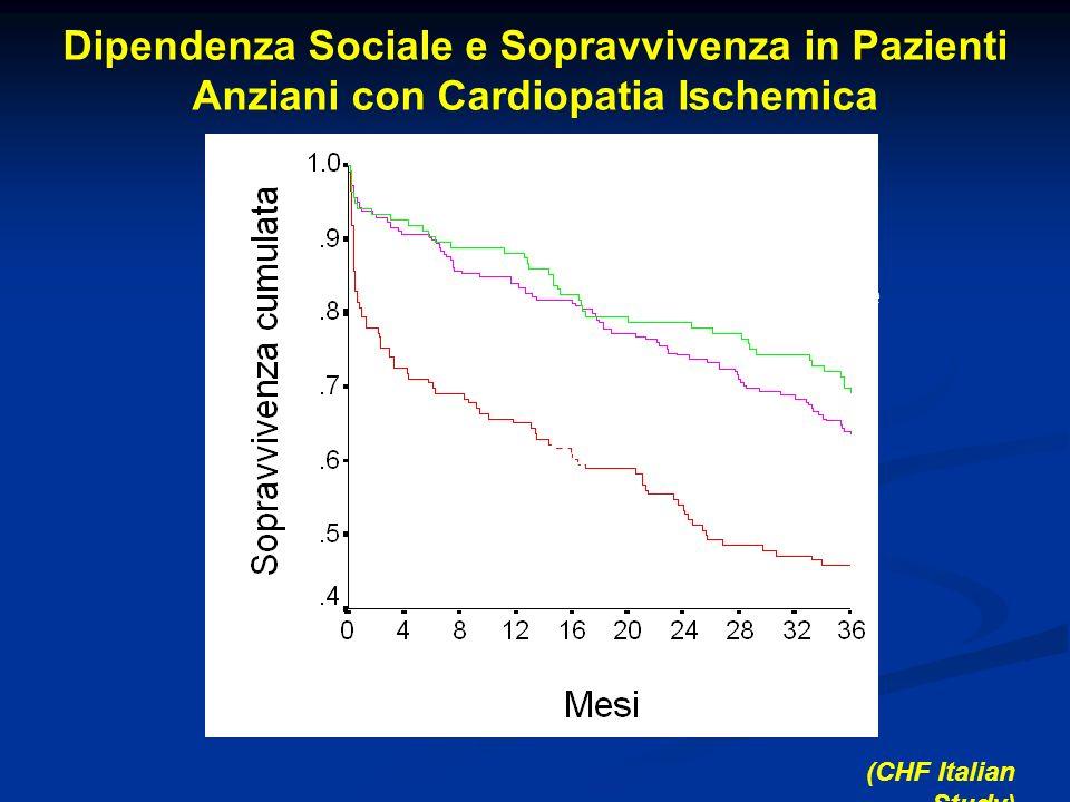 Dipendenza Sociale e Sopravvivenza in Pazienti Anziani con Cardiopatia Ischemica