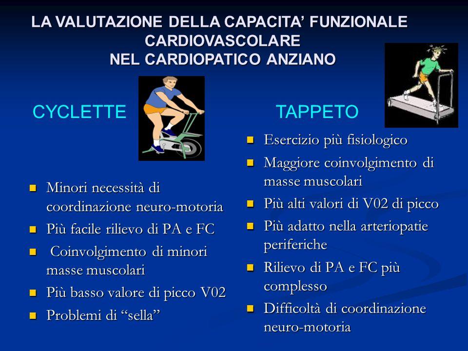LA VALUTAZIONE DELLA CAPACITA' FUNZIONALE NEL CARDIOPATICO ANZIANO