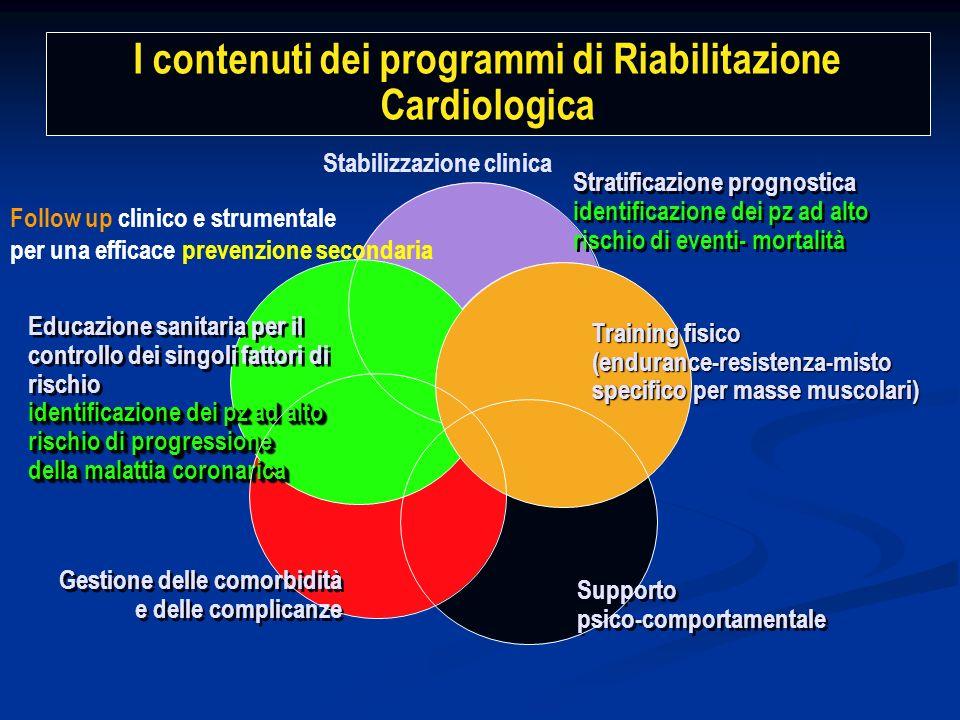 I contenuti dei programmi di Riabilitazione Cardiologica