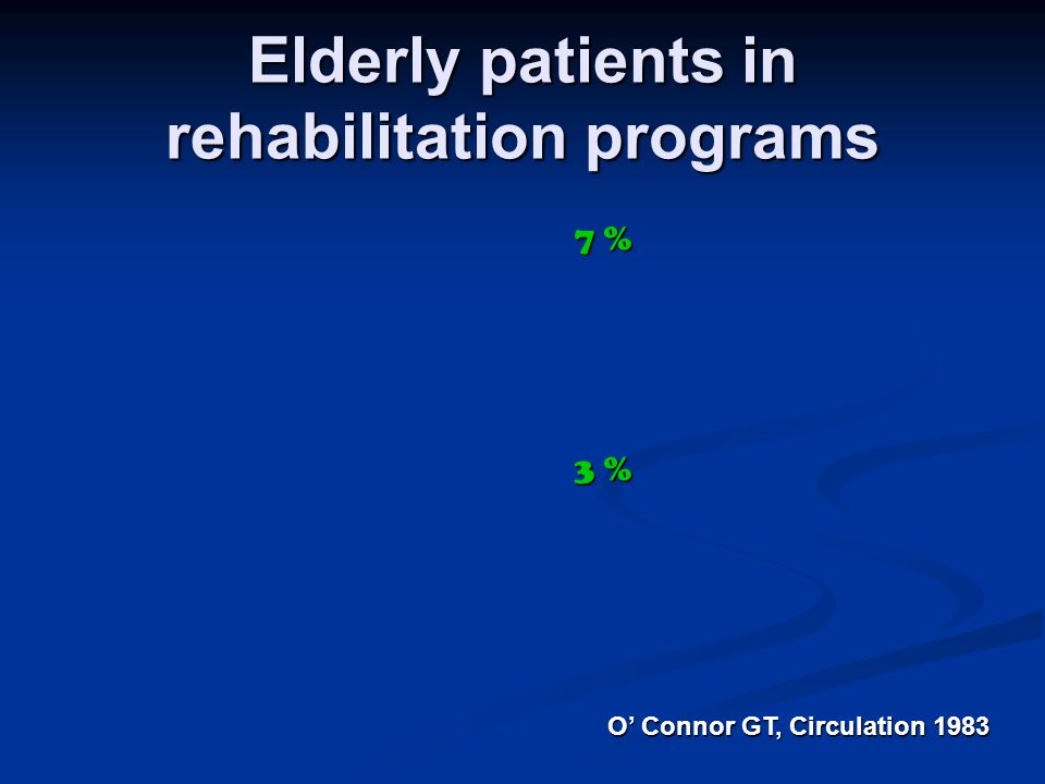 Elderly patients in rehabilitation programs