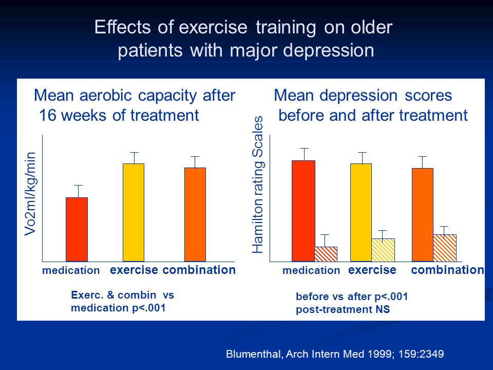 Effects of exercise training on older patients with major depression