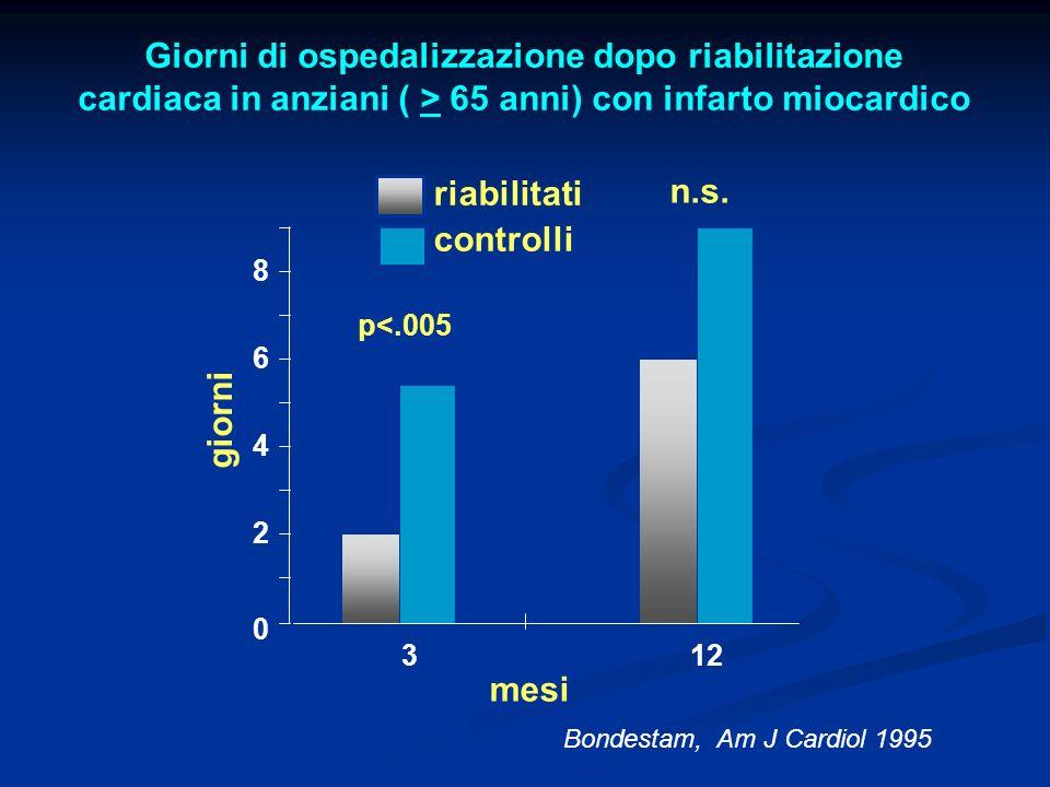 La peculiarita dell intervento riabilitativo in pazienti anziani ppt scaricare - Anni mesi giorni gemelli diversi ...