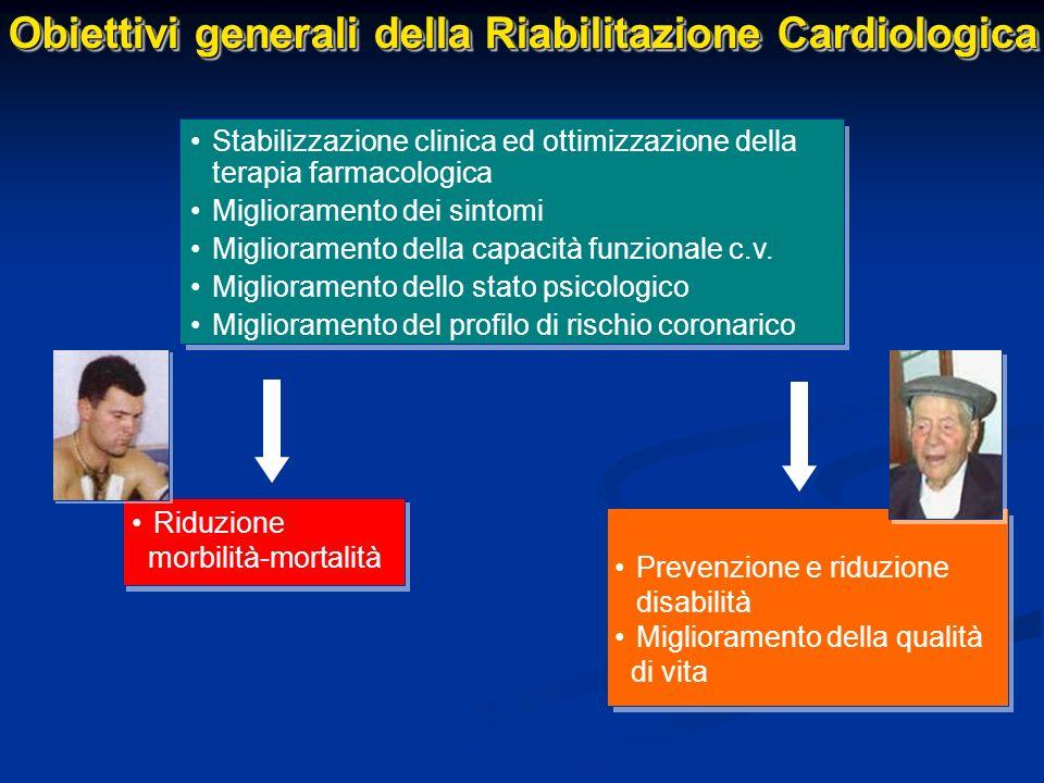 Obiettivi generali della Riabilitazione Cardiologica