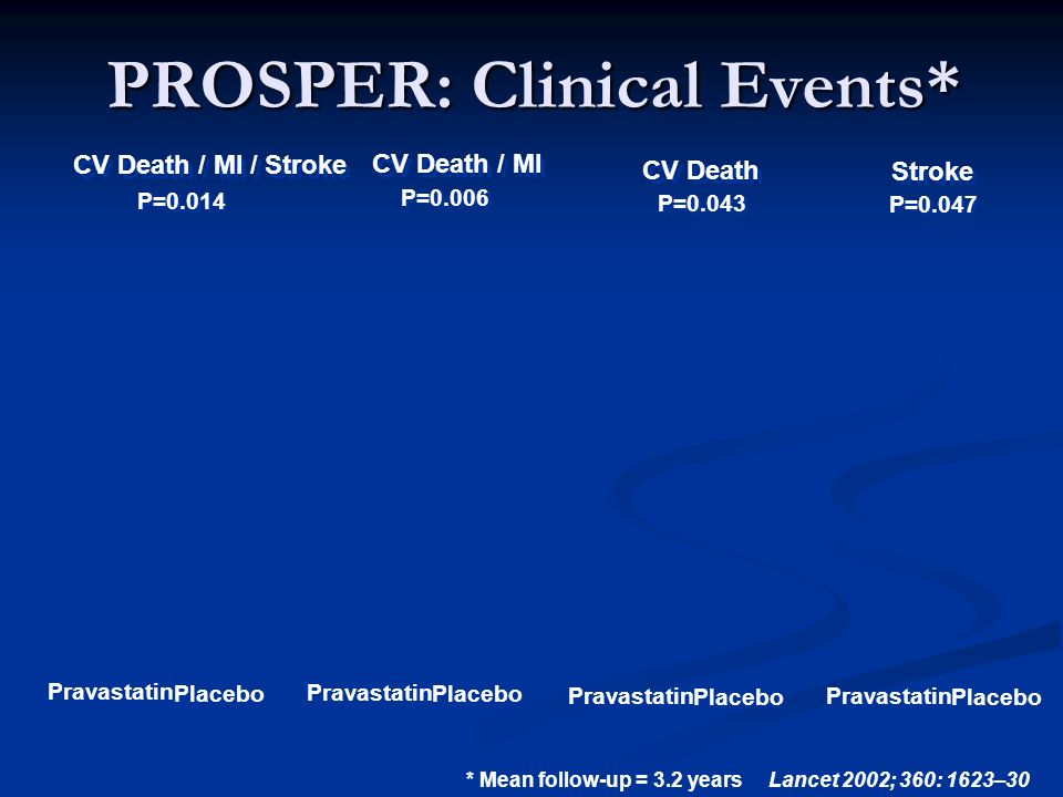 PROSPER: Clinical Events*