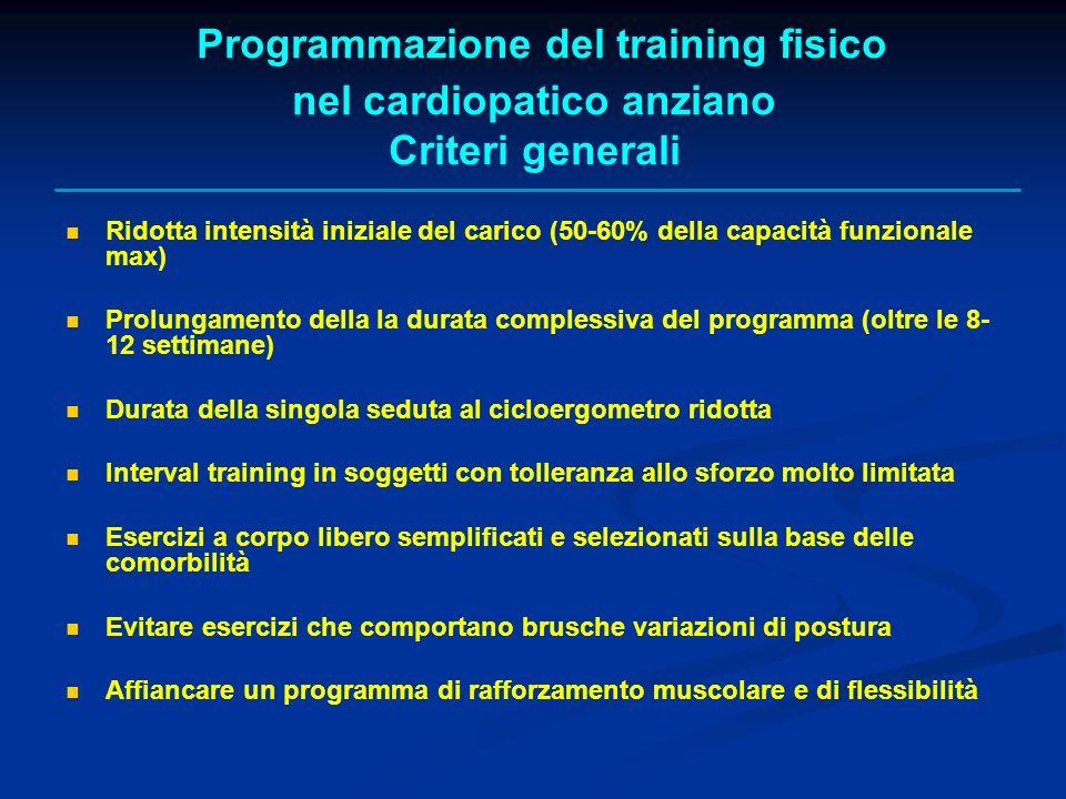 Programmazione del training fisico nel cardiopatico anziano Criteri generali