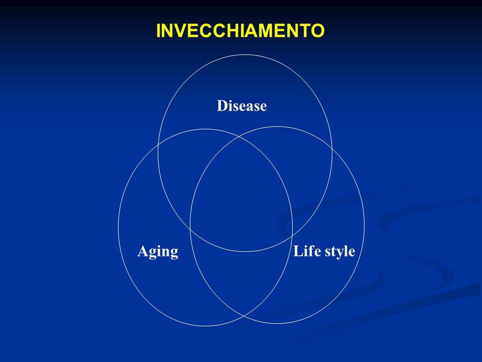 INVECCHIAMENTO Disease Aging Life style