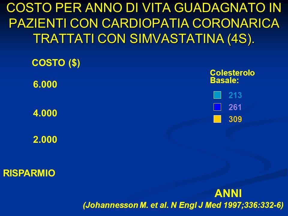 COSTO PER ANNO DI VITA GUADAGNATO IN PAZIENTI CON CARDIOPATIA CORONARICA TRATTATI CON SIMVASTATINA (4S).
