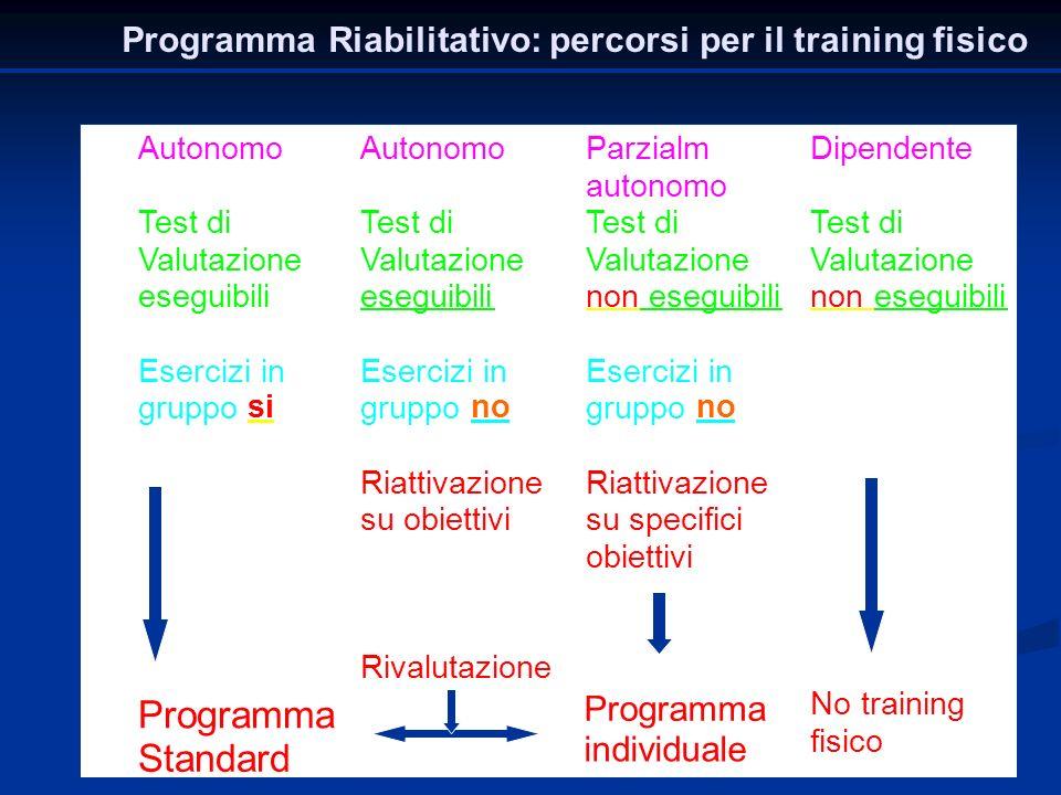 Programma Riabilitativo: percorsi per il training fisico