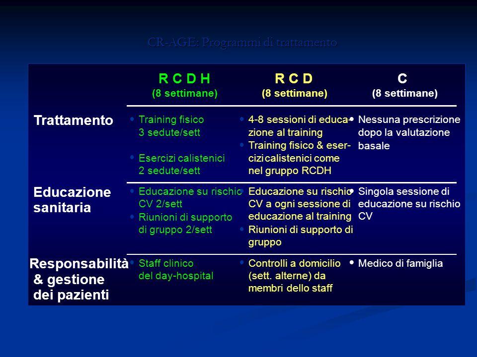 CR-AGE: Programmi di trattamento