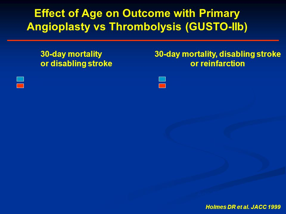 30-day mortality, disabling stroke