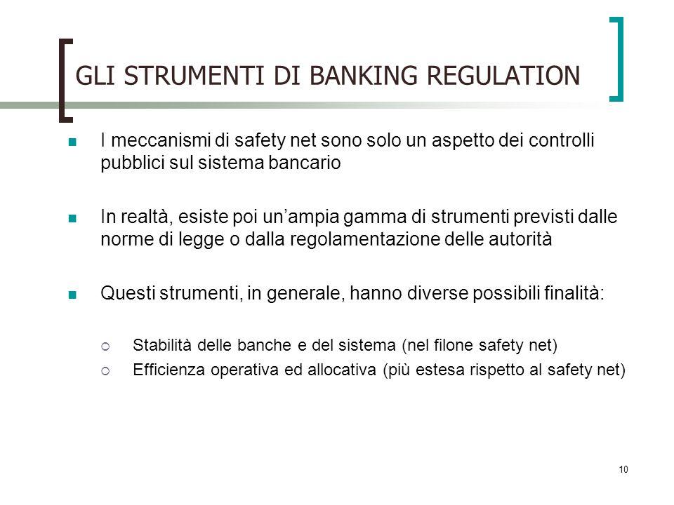 GLI STRUMENTI DI BANKING REGULATION