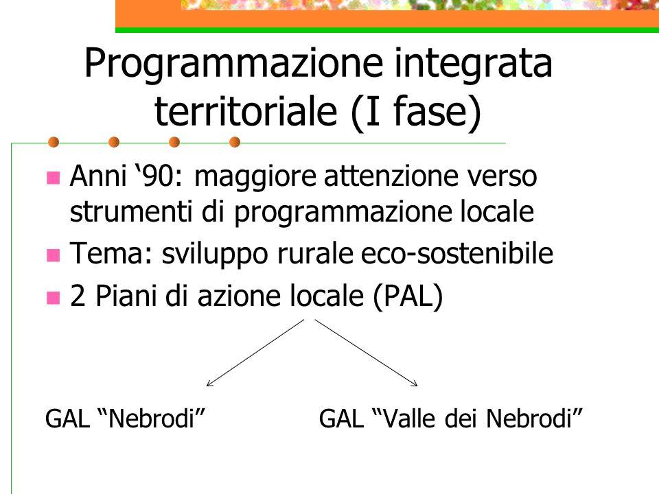 Programmazione integrata territoriale (I fase)